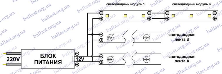 По аналогии с LED лентой