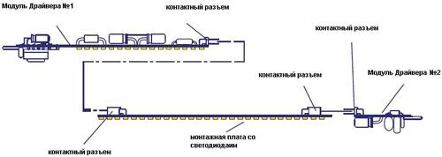 Схема драйвера