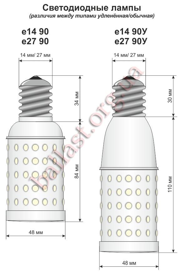 Светодиодные лампы Киев